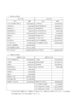 1.資金収支計算書 収入の部 支出の部 科目 金額 科目 金額 学生生徒