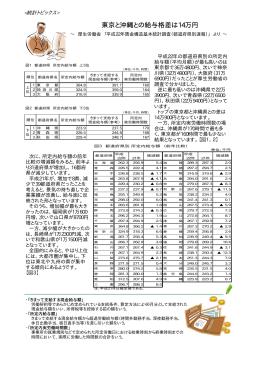 東京と沖縄との給与格差は14万円