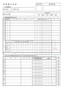 営 業 種 目 別 表