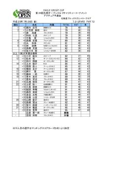 EAGLE GROUP CUP 第39回札幌オープンゴルフチャリティー