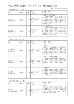 平成25年度 佐賀県スーパーティーチャー新規認証者一覧表