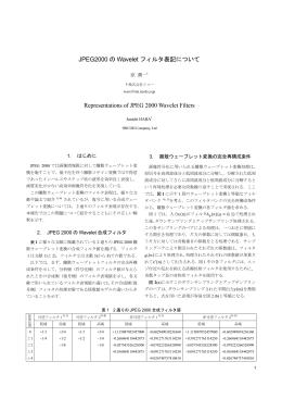 JPEG2000 の Wavelet フィルタ表記について Representations - Hi-HO