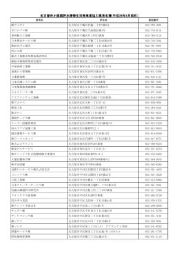 名古屋市小規模貯水槽衛生対策事業協力業者名簿(平成26年8月現在)