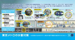 東京メトロの水害対策 ∼お客様の生命を守り、東京の都市機能を維持
