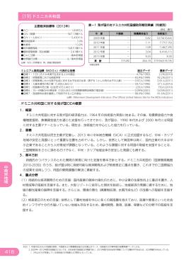 国別データブック(PDF)