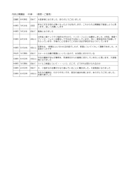 市民公開講座 -中津- (感想・ご意見)