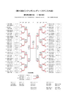 結果ドロー - JLTF-AICHI 日本女子テニス連盟愛知県支部