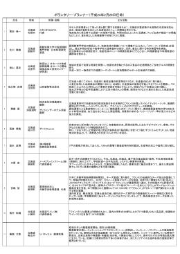 ボランタリー・プランナー(平成24年2月29日任命)