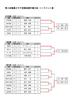 第4回極真カラテ型競技選手権大会 トーナメント表