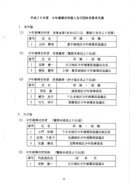 (1) 少年補導功労者 栄誉金章 (本