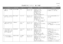 工事実績表 - 省面積立坑システム研究会