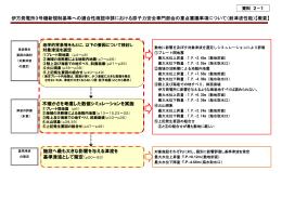 伊方発電所3号機新規制基準への適合性確認申請における原子力安全