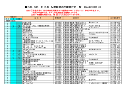 BIS−M登録者の在職会社名一覧 (H24年10月1日)