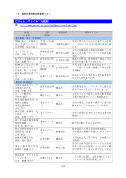 既存の事例集の掲載者リスト [PDF形式:656KB]