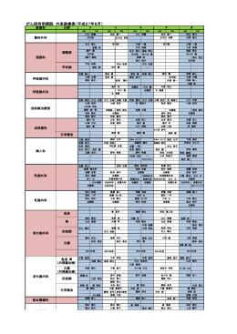 がん研有明病院 外来診療表(平成27年8月)