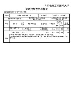 (有明教育芸術短期大学) (PDF:139KB)