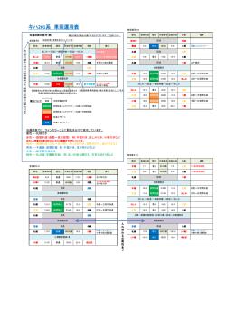 キハ201系 車両運用表 - WordPress.com