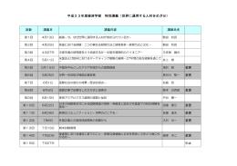 平成23年度経済学部 特別講義(世界に通用する人材をめざせ)