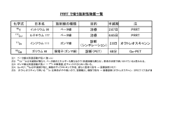 化学式 日本名 放射線の種類 目的 半減期 注 Y 治療 2.67日 PRRT Lu