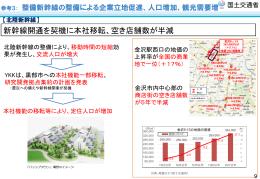 新幹線開通を契機に本社移転、空き店舗数が半減