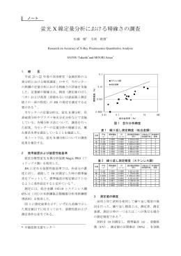 蛍光 X 線定量分析における精確さの調査