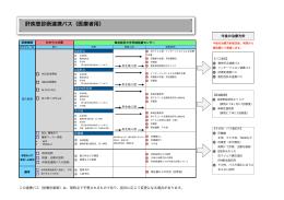 肝疾患診断連携パス(医療者用) - 東京医科大学茨城医療センター