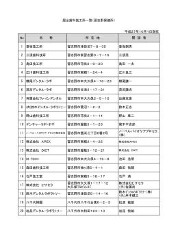 (習志野保健所)(PDF:61KB)