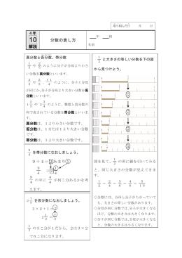 解説 分数の表し方 = 9÷4=2あまり1 =2