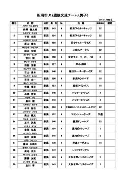 新潟市U12選抜交流チーム(男子)