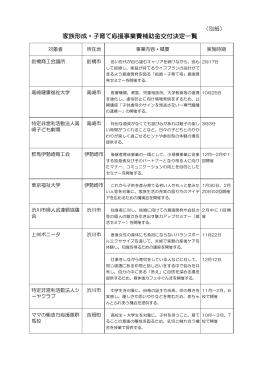 家族形成・子育て応援事業費補助金交付決定一覧(pdfファイル:87KB)