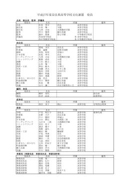 役員一覧表 - 奈良県高等学校文化連盟