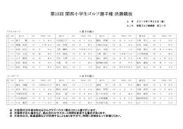 第15回 関西小学生ゴルフ選手権 決勝競技