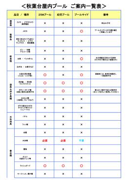 屋内プール持ち込み品のご使用について(PDF)