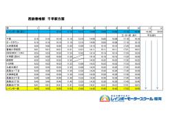 0120-117-250 香椎駅・千早駅・新宮中央駅・杜の宮方面