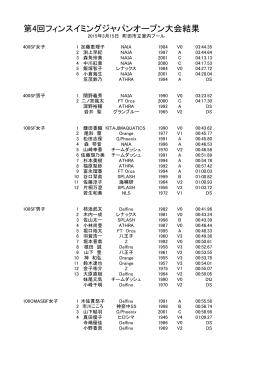 第4回フィンスイミングジャパンオープン大会結果