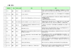 観葉植物 (PDF・201KB)