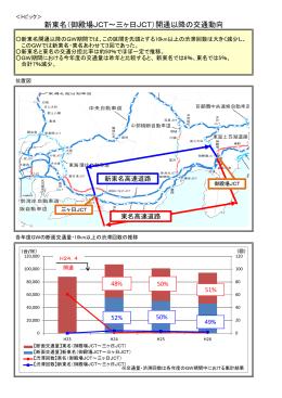 新東名(御殿場JCT~三ヶ日JCT)開通以降の交通動向