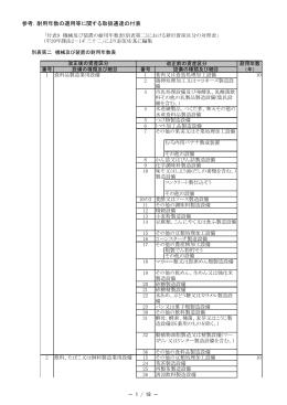 参考)耐用年数の適用等に関する取扱通達の付表(PDF 285KB
