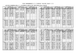 第57回青少年読書感想文全国コンクール「毎日新聞社賞」(優秀作品