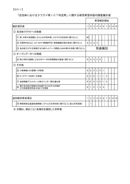 別途検討 - 静岡県