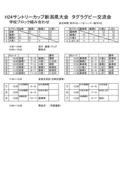 H24サントリーカップ新潟県大会 タグラグビー交流会