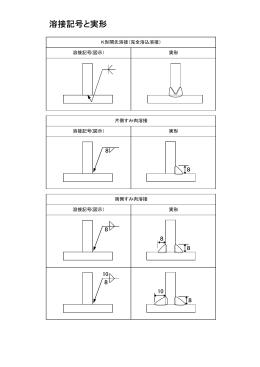 溶接記号と実形
