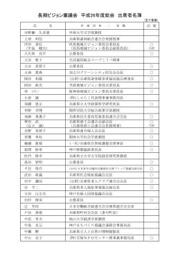 出席者名簿(PDF:67KB)