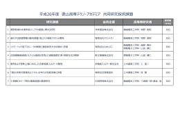 平成26年度 徳山高専テクノ・アカデミア 共同研究採択課題