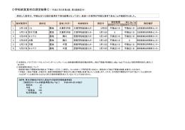 平成27年5月第2週、第3週測定結果 (食材) [43KB pdfファイル]