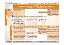 3(PDF:285KB)