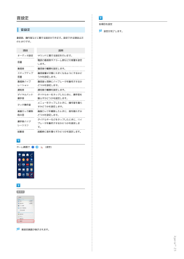 Xperia™ Z3 ユーザーガイド