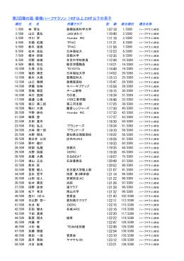 第2回穂の国・豊橋ハーフマラソン 16才以上29才以下の男子