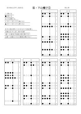 笛・下山囃子① - 岩木登山ばやし保存会