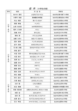 八木山動物公園写生大会佳作者一覧 (PDF:156KB)
